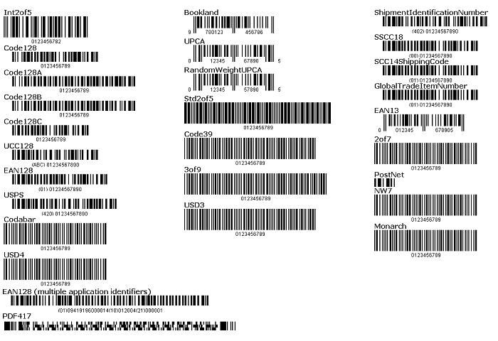 Một số loại mã vạch phổ biến
