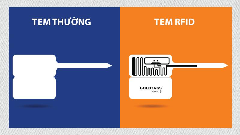 Phân biệt tem nữ trang thường và tem RFID - Phần Mềm Vàng