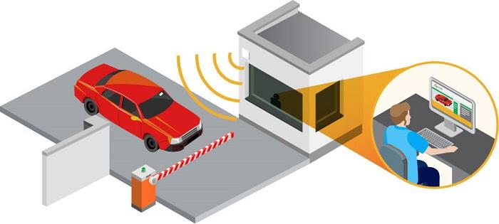 Ứng dụng của RFID tại bãi xe